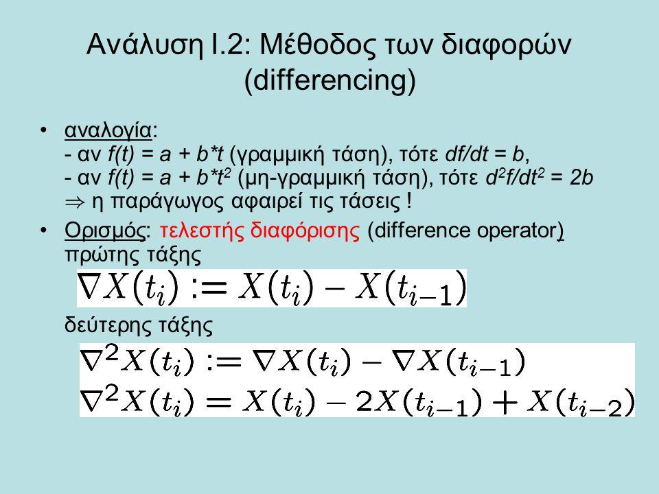 Ανάλυση Ι.2: Μέθοδος των διαφορών (differencing) αναλογία: - αν f(t) = a + b*t (γραμμική τάση), τότε df/dt = b, - αν f(t) = a + b*t 2 (μη-γραμμική τάση), τότε d 2 f/dt 2 = 2b ) η παράγωγος αφαιρεί τις τάσεις .