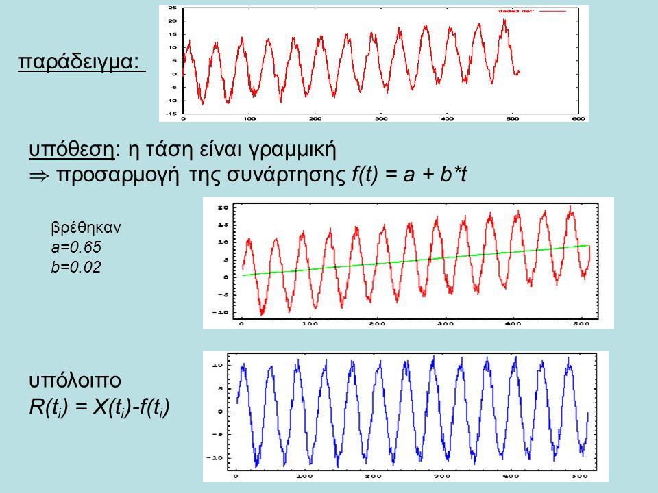 υπόθεση: η τάση είναι γραμμική ) προσαρμογή της συνάρτησης f(t) = a + b*t υπόλοιπο R(t i ) = X(t i )-f(t i ) παράδειγμα: βρέθηκαν a=0.65 b=0.02