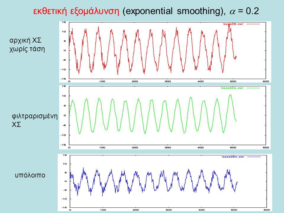 εκθετική εξομάλυνση (exponential smoothing),  = 0.2 αρχική ΧΣ χωρίς τάση φιλτραρισμένη ΧΣ υπόλοιπο