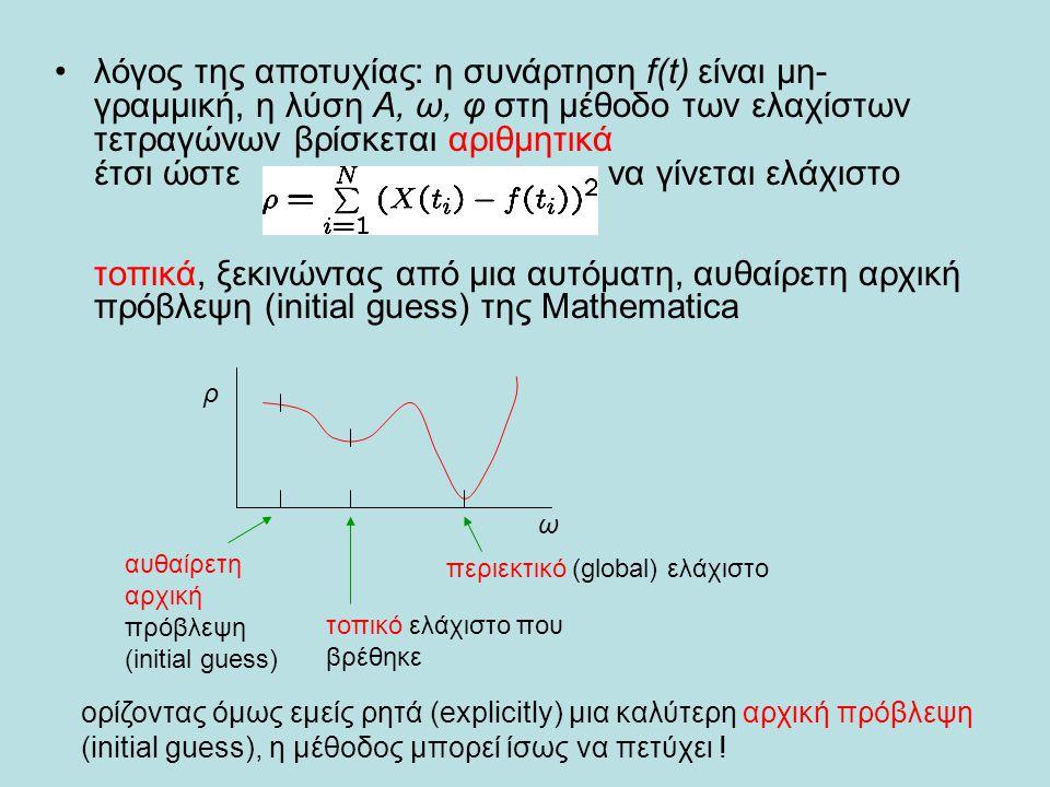 λόγος της αποτυχίας: η συνάρτηση f(t) είναι μη- γραμμική, η λύση Α, ω, φ στη μέθοδο των ελαχίστων τετραγώνων βρίσκεται αριθμητικά έτσι ώστε να γίνεται ελάχιστο τοπικά, ξεκινώντας από μια αυτόματη, αυθαίρετη αρχική πρόβλεψη (initial guess) της Mathematica ρ ω αυθαίρετη αρχική πρόβλεψη (initial guess) τοπικό ελάχιστο που βρέθηκε περιεκτικό (global) ελάχιστο ορίζοντας όμως εμείς ρητά (explicitly) μια καλύτερη αρχική πρόβλεψη (initial guess), η μέθοδος μπορεί ίσως να πετύχει !