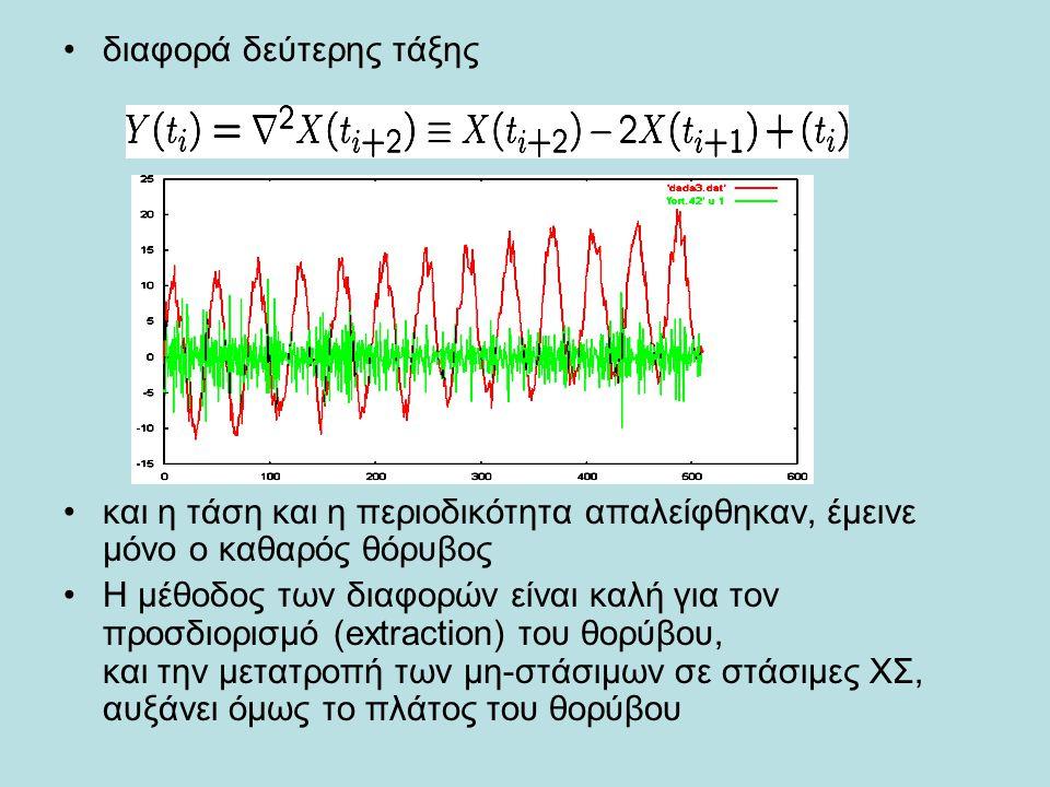 διαφορά δεύτερης τάξης και η τάση και η περιοδικότητα απαλείφθηκαν, έμεινε μόνο ο καθαρός θόρυβος Η μέθοδος των διαφορών είναι καλή για τον προσδιορισμό (extraction) του θορύβου, και την μετατροπή των μη-στάσιμων σε στάσιμες ΧΣ, αυξάνει όμως το πλάτος του θορύβου