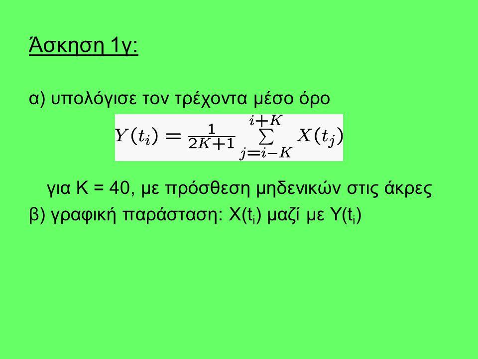 Άσκηση 1γ: α) υπολόγισε τον τρέχοντα μέσο όρο για Κ = 40, με πρόσθεση μηδενικών στις άκρες β) γραφική παράσταση: X(t i ) μαζί με Y(t i )