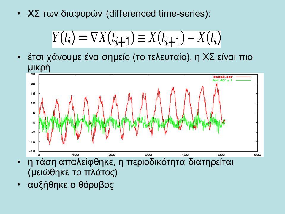 ΧΣ των διαφορών (differenced time-series): έτσι χάνουμε ένα σημείο (το τελευταίο), η ΧΣ είναι πιο μικρή η τάση απαλείφθηκε, η περιοδικότητα διατηρείται (μειώθηκε το πλάτος) αυξήθηκε ο θόρυβος