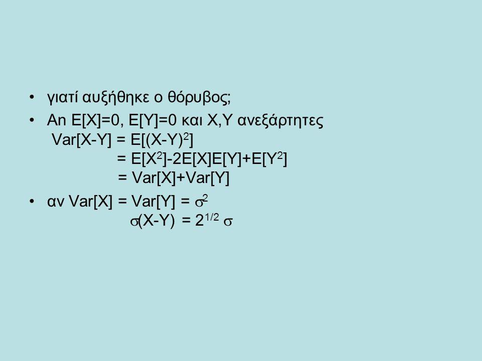 γιατί αυξήθηκε ο θόρυβος; An E[X]=0, E[Y]=0 και Χ,Υ ανεξάρτητες Var[X-Y] = E[(X-Y) 2 ] = Ε[Χ 2 ]-2E[X]E[Y]+E[Y 2 ] = Var[X]+Var[Y] αν Var[X] = Var[Y] =  2  (X-Y) = 2 1/2 