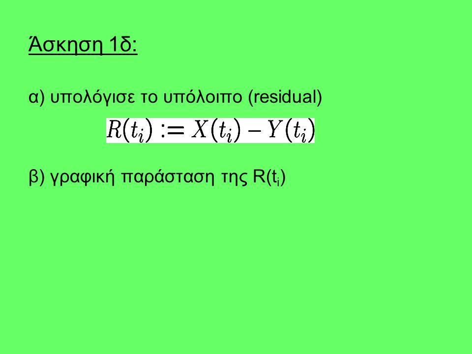 Άσκηση 1δ: α) υπολόγισε το υπόλοιπο (residual) β) γραφική παράσταση της R(t i )