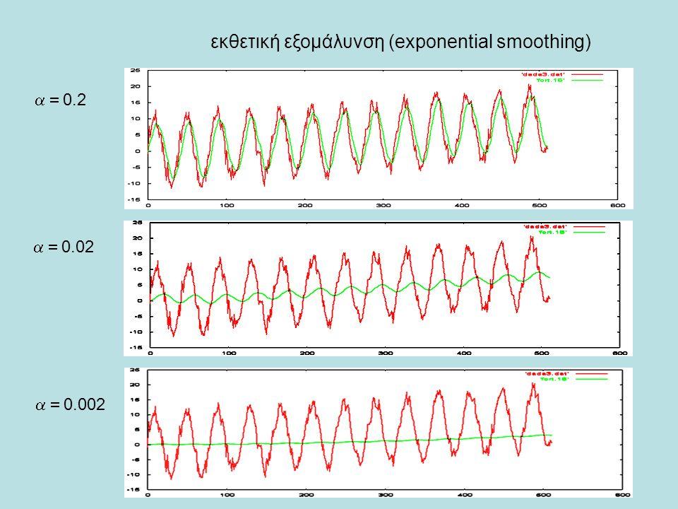  0.02  0.002  0.2 εκθετική εξομάλυνση (exponential smoothing)