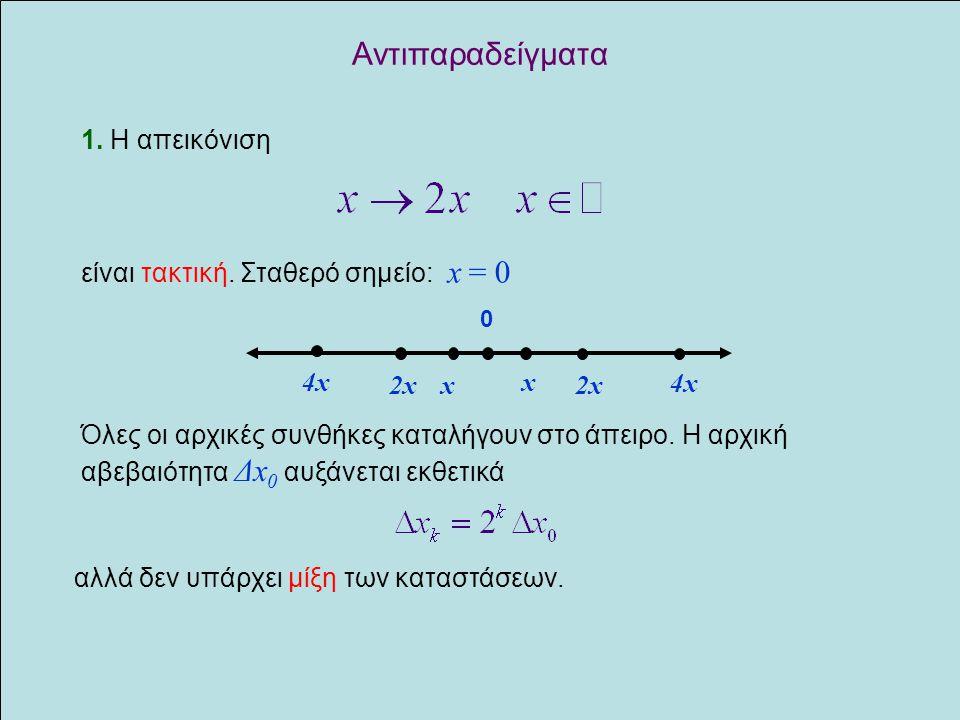 Αντιπαραδείγματα 1. Η απεικόνιση είναι τακτική. Σταθερό σημείο: x = 0 Όλες οι αρχικές συνθήκες καταλήγουν στο άπειρο. Η αρχική αβεβαιότητα Δx 0 αυξάνε
