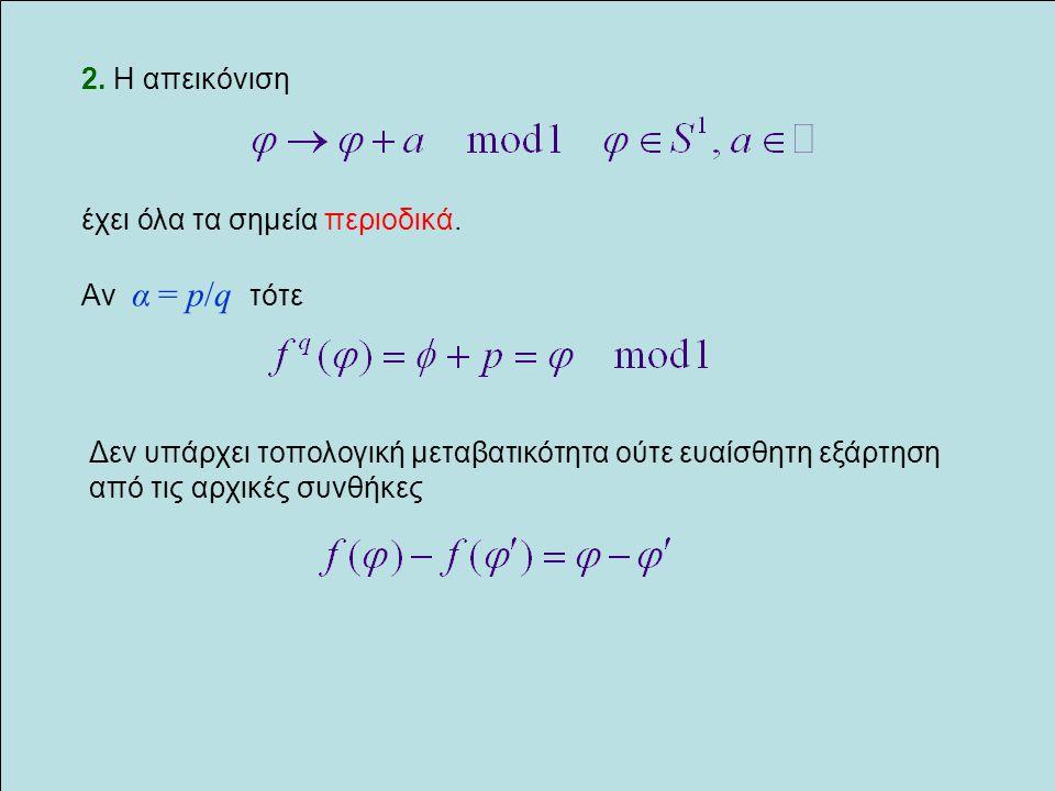 2. Η απεικόνιση έχει όλα τα σημεία περιοδικά. Αν α = p/q τότε Δεν υπάρχει τοπολογική μεταβατικότητα ούτε ευαίσθητη εξάρτηση από τις αρχικές συνθήκες