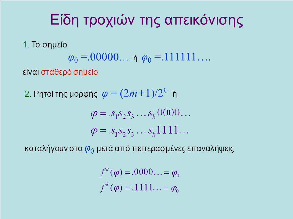 Είδη τροχιών της απεικόνισης 1. Το σημείο φ 0 =.00000 …. ή φ 0 =.111111…. είναι σταθερό σημείο 2. Ρητοί της μορφής φ = (2m+1)/2 k ή καταλήγουν στο φ 0