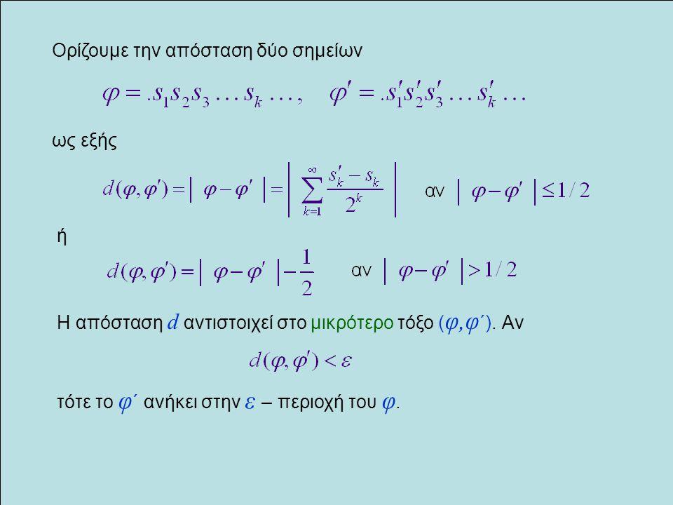 Ορίζουμε την απόσταση δύο σημείων ως εξής ή Η απόσταση d αντιστοιχεί στο μικρότερο τόξο ( φ,φ ΄). Αν τότε το φ ΄ ανήκει στην ε – περιοχή του φ.
