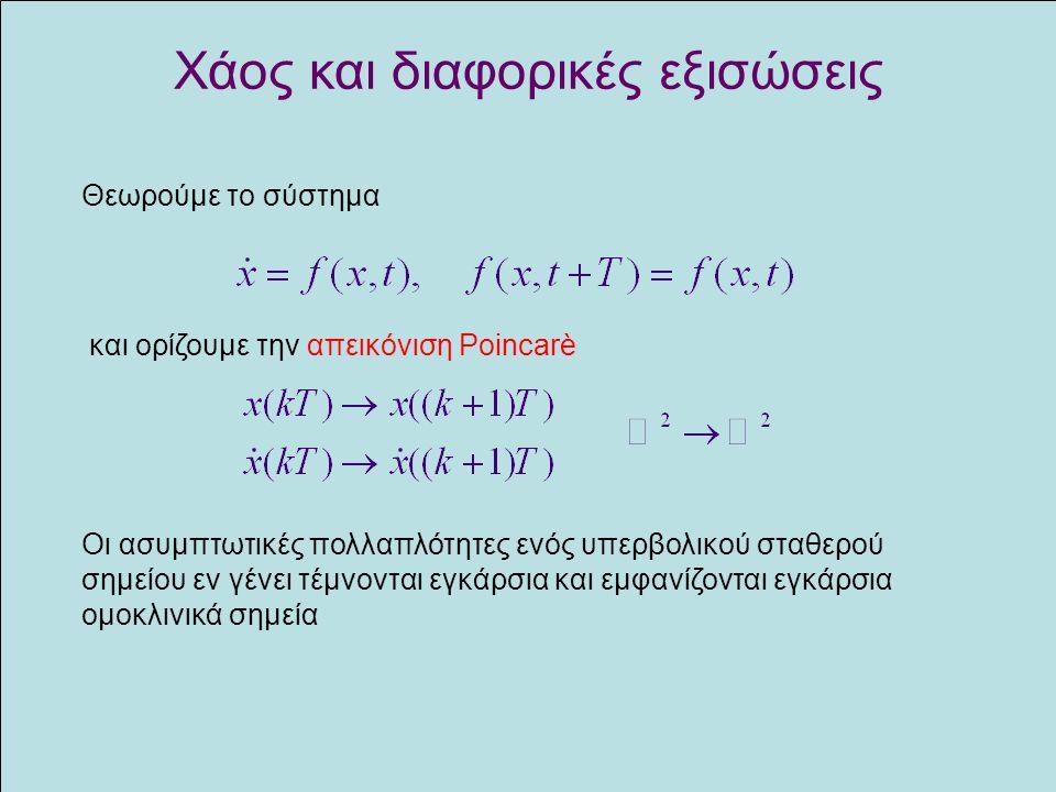Χάος και διαφορικές εξισώσεις Θεωρούμε το σύστημα και ορίζουμε την απεικόνιση Poincarè Οι ασυμπτωτικές πολλαπλότητες ενός υπερβολικού σταθερού σημείου