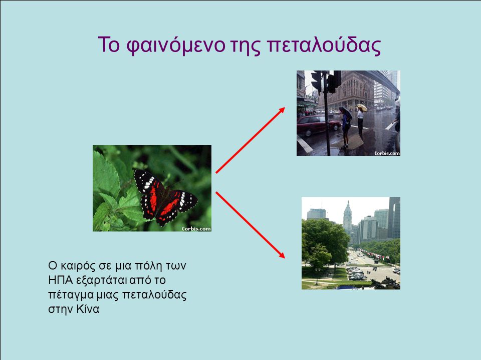 Το φαινόμενο της πεταλούδας Ο καιρός σε μια πόλη των ΗΠΑ εξαρτάται από το πέταγμα μιας πεταλούδας στην Κίνα