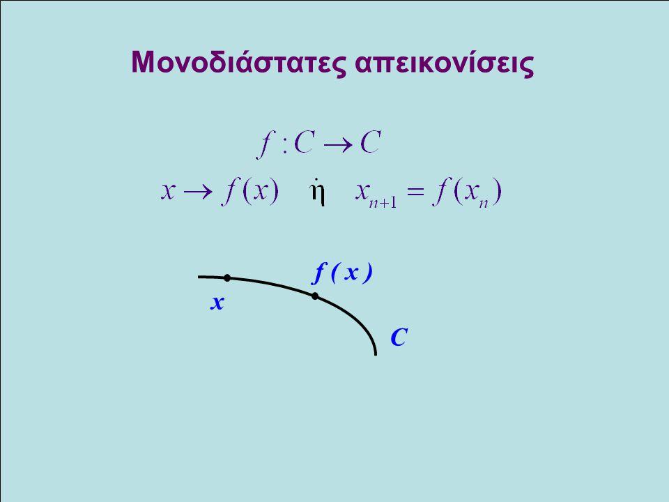 Σταθερό σημείο (fixed point) της f Τροχιά του σημείου x Περιοδική τροχιά περιόδου k