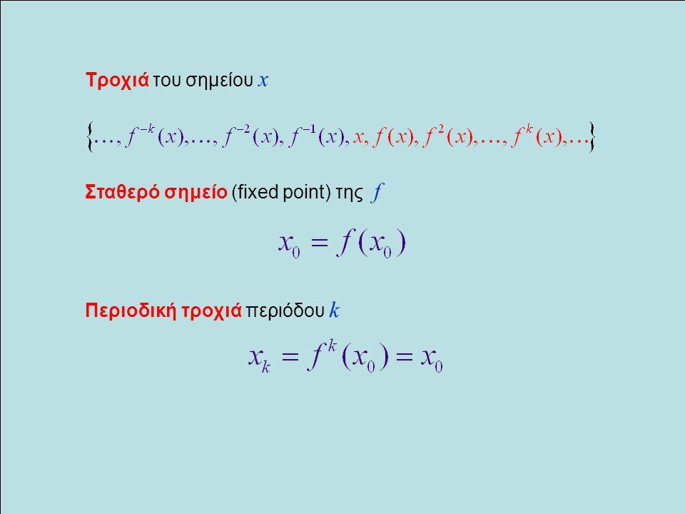 Το συνολο S είναι αναλλοίωτο σύνολο της απεικόνισης f αν H απεικόνιση f είναι τοπολογικά μεταβατική στο συμπαγές αναλλοίωτο σύνολο S αν για οποιαδήποτε διαστήματα υπάρχει n τέτοιο ώστε H απεικόνιση f έχει ευαίσθητη εξάρτηση από τις αρχικές συνθήκες στο αναλλοίωτο σύνολο S αν υπάρχει δ > 0 ώστε για κάθε σημείο x και κάθε διάστημα U του x να υπάρχει σημείο x΄  U και n  Z τέτοιο ώστε