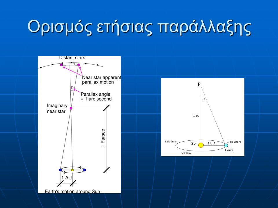 Ορισμός του parsec Parsec είναι η απόσταση από την οποία ο ημιάξονας της τροχιάς της Γης περί τον Ήλιο φαίνεται υπό γωνία ενός δεύτερου λεπτού του τόξου Parsec είναι η απόσταση από την οποία ο ημιάξονας της τροχιάς της Γης περί τον Ήλιο φαίνεται υπό γωνία ενός δεύτερου λεπτού του τόξου