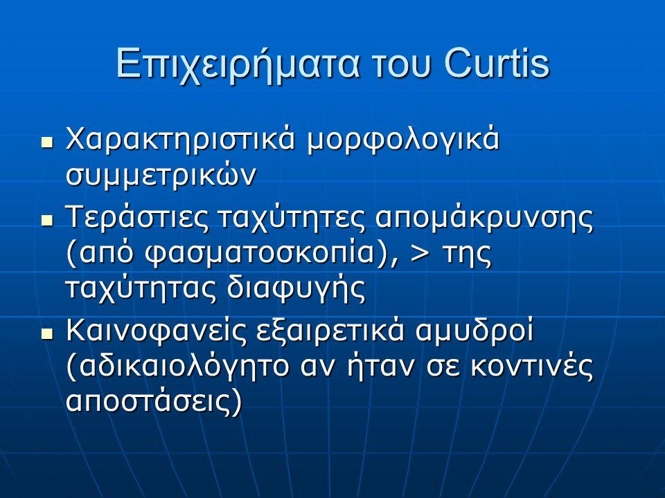 Επιχειρήματα του Curtis Χαρακτηριστικά μορφολογικά συμμετρικών Χαρακτηριστικά μορφολογικά συμμετρικών Τεράστιες ταχύτητες απομάκρυνσης (από φασματοσκοπία), > της ταχύτητας διαφυγής Τεράστιες ταχύτητες απομάκρυνσης (από φασματοσκοπία), > της ταχύτητας διαφυγής Καινοφανείς εξαιρετικά αμυδροί (αδικαιολόγητο αν ήταν σε κοντινές αποστάσεις) Καινοφανείς εξαιρετικά αμυδροί (αδικαιολόγητο αν ήταν σε κοντινές αποστάσεις)