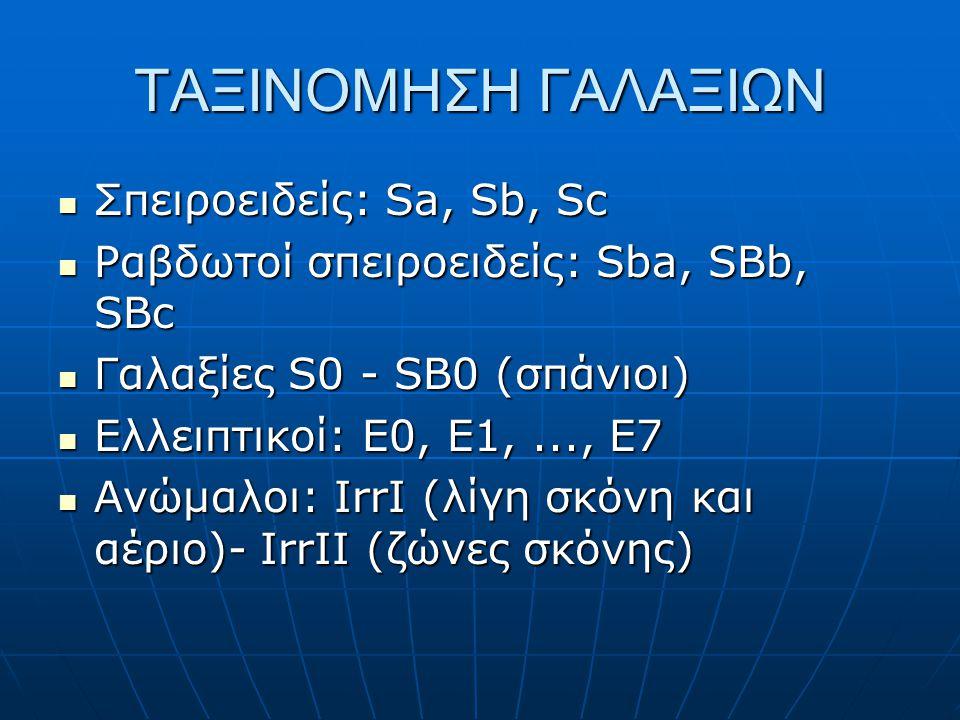 ΤΑΞΙΝΟΜΗΣΗ ΓΑΛΑΞΙΩΝ Σπειροειδείς: Sa, Sb, Sc Σπειροειδείς: Sa, Sb, Sc Ραβδωτοί σπειροειδείς: Sba, SBb, SBc Ραβδωτοί σπειροειδείς: Sba, SBb, SBc Γαλαξίες S0 - SB0 (σπάνιοι) Γαλαξίες S0 - SB0 (σπάνιοι) Ελλειπτικοί: E0, E1,..., E7 Ελλειπτικοί: E0, E1,..., E7 Ανώμαλοι: IrrI (λίγη σκόνη και αέριο)- IrrII (ζώνες σκόνης) Ανώμαλοι: IrrI (λίγη σκόνη και αέριο)- IrrII (ζώνες σκόνης)