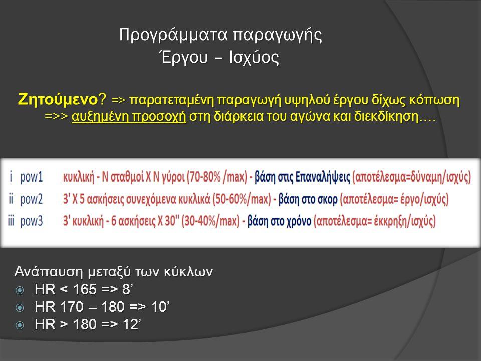 Προγράμματα παραγωγής Έργου – Ισχύος Ανάπαυση μεταξύ των κύκλων  HR 8'  HR 170 – 180 => 10'  HR > 180 => 12' Ζητούμενο.