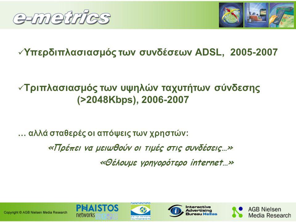 Υπερδιπλασιασμός των συνδέσεων ADSL, 2005-2007 Τριπλασιασμός των υψηλών ταχυτήτων σύνδεσης (>2048Kbps), 2006-2007 … αλλά σταθερές οι απόψεις των χρηστών: «Πρέπει να μειωθούν οι τιμές στις συνδέσεις…» «Θέλουμε γρηγορότερο internet…»