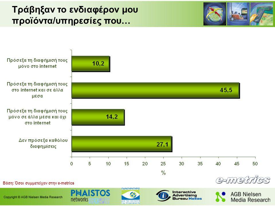 Βάση: Όσοι συμμετείχαν στην e-metrics Οι διαφημίσεις είναι…