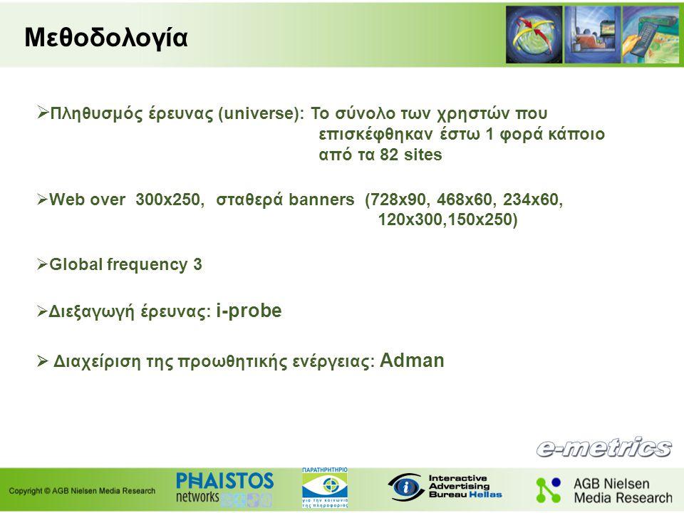 Μεθοδολογία  Πληθυσμός έρευνας (universe): Το σύνολο των χρηστών που επισκέφθηκαν έστω 1 φορά κάποιο από τα 82 sites  Web over 300x250, σταθερά banners (728x90, 468x60, 234x60, 120x300,150x250)  Global frequency 3  Διεξαγωγή έρευνας: i-probe  Διαχείριση της προωθητικής ενέργειας: Adman