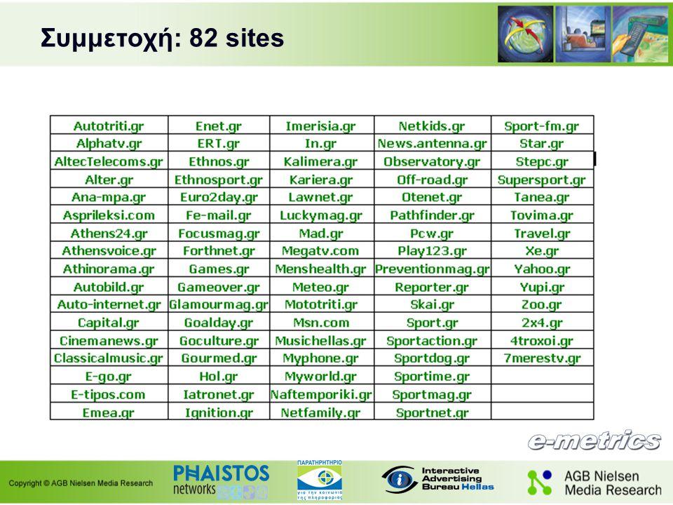Συμμετοχή: 82 sites