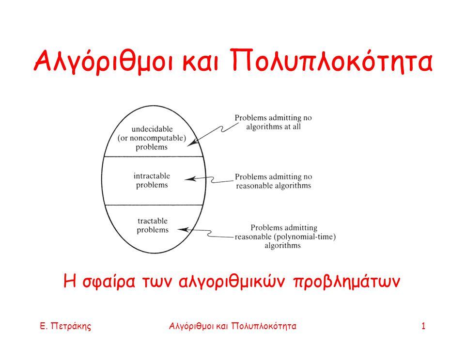 Ε. ΠετράκηςΑλγόριθμοι και Πολυπλοκότητα1 Η σφαίρα των αλγοριθμικών προβλημάτων