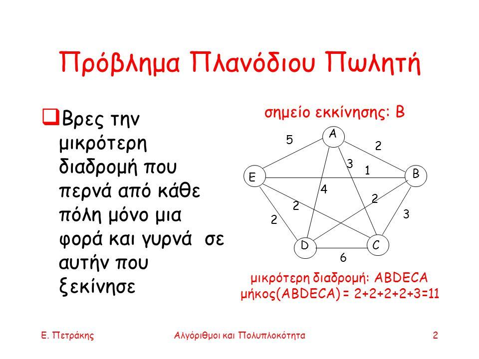 Ε. ΠετράκηςΑλγόριθμοι και Πολυπλοκότητα2 Πρόβλημα Πλανόδιου Πωλητή  Βρες την μικρότερη διαδρομή που περνά από κάθε πόλη μόνο μια φορά και γυρνά σε αυ