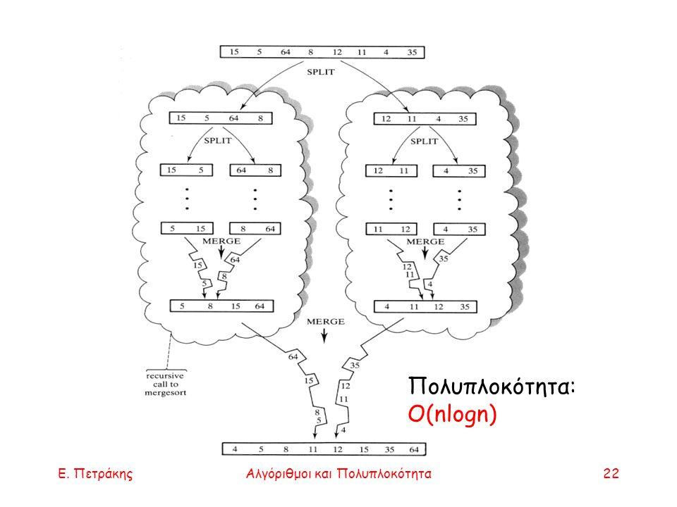 Ε. ΠετράκηςΑλγόριθμοι και Πολυπλοκότητα22 Πολυπλοκότητα: O(nlogn)