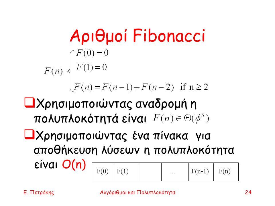 Ε. ΠετράκηςΑλγόριθμοι και Πολυπλοκότητα24 Αριθμοί Fibonacci  Χρησιμοποιώντας αναδρομή η πολυπλοκότητά είναι  Χρησιμοποιώντας ένα πίνακα για αποθήκευ