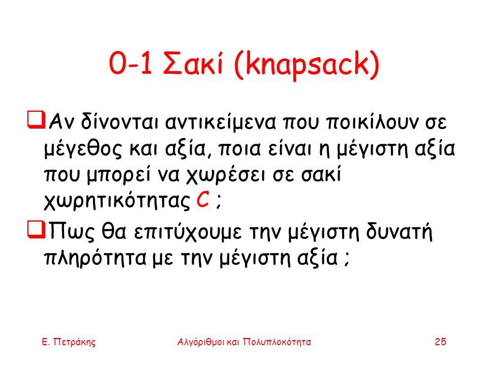 Ε. ΠετράκηςΑλγόριθμοι και Πολυπλοκότητα25 0-1 Σακί (knapsack)  Aν δίνονται αντικείμενα που ποικίλουν σε μέγεθος και αξία, ποια είναι η μέγιστη αξία π