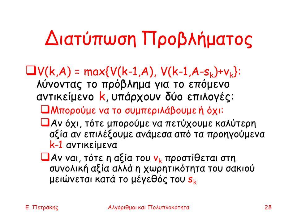 Ε. ΠετράκηςΑλγόριθμοι και Πολυπλοκότητα28 Διατύπωση Προβλήματος  V(k,A) = max{V(k-1,A), V(k-1,A-s k )+v k }: λύνοντας το πρόβλημα για το επόμενο αντι