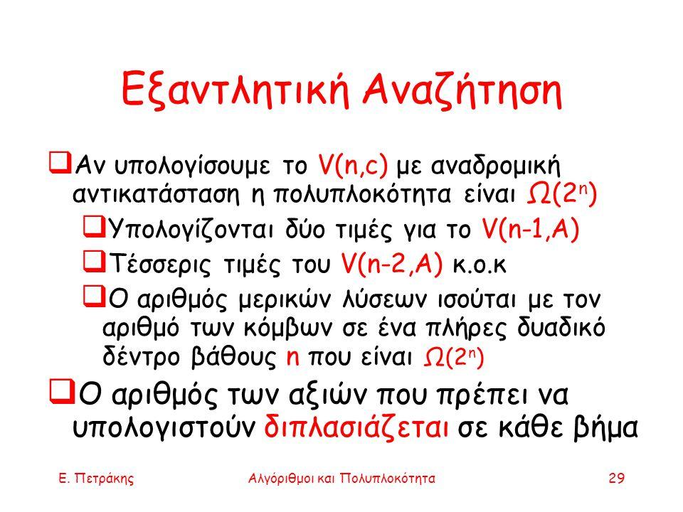 Ε. ΠετράκηςΑλγόριθμοι και Πολυπλοκότητα29 Εξαντλητική Αναζήτηση  Αν υπολογίσουμε το V(n,c) με αναδρομική αντικατάσταση η πολυπλοκότητα είναι Ω(2 n )