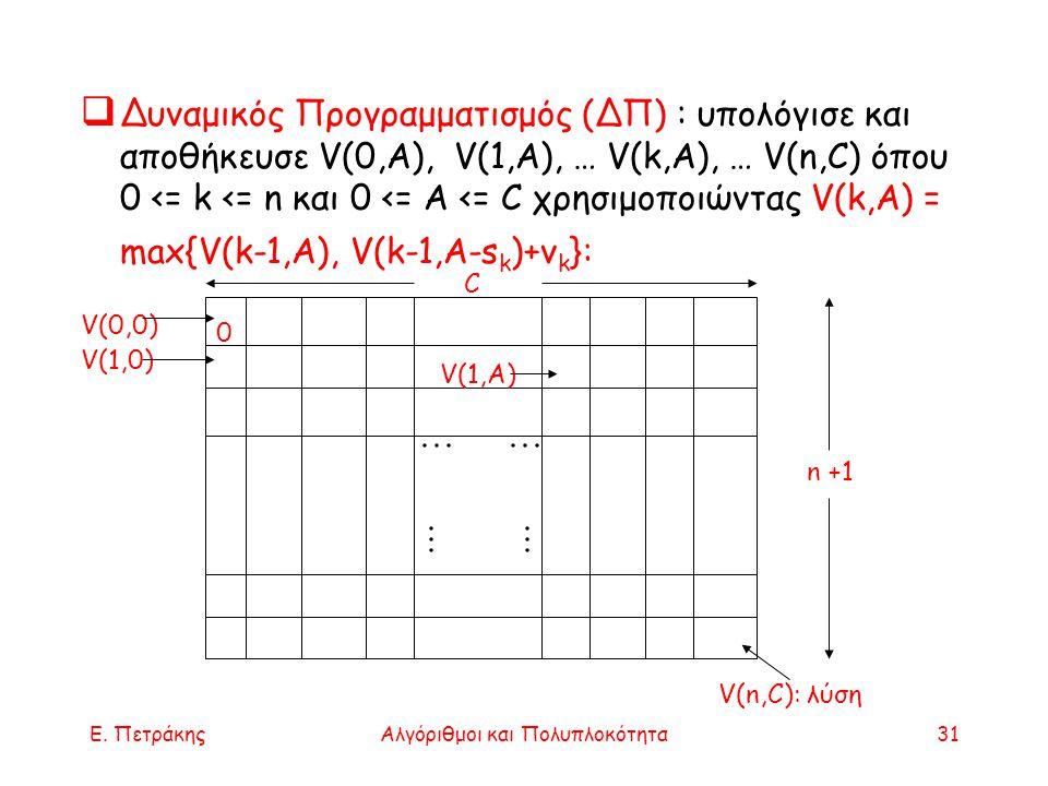 Ε. ΠετράκηςΑλγόριθμοι και Πολυπλοκότητα31  Δυναμικός Προγραμματισμός (ΔΠ) : υπολόγισε και αποθήκευσε V(0,A), V(1,Α), … V(k,A), … V(n,C) όπου 0 <= k <