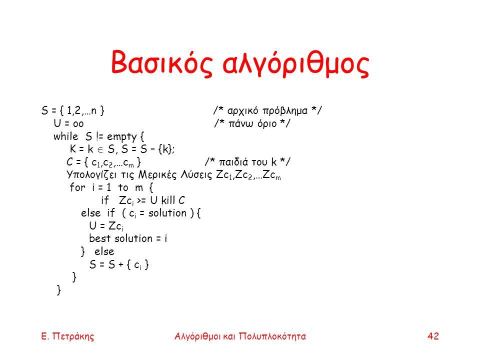 Ε. ΠετράκηςΑλγόριθμοι και Πολυπλοκότητα42 Βασικός αλγόριθμος S = { 1,2,…n } /* αρχικό πρόβλημα */ U = oo /* πάνω όριο */ while S != empty { K = k  S,