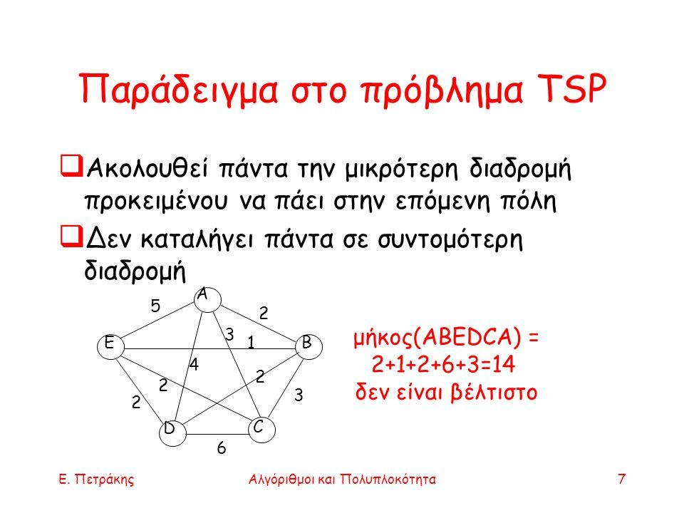 Ε. ΠετράκηςΑλγόριθμοι και Πολυπλοκότητα7 Παράδειγμα στο πρόβλημα TSP  Ακολουθεί πάντα την μικρότερη διαδρομή προκειμένου να πάει στην επόμενη πόλη 