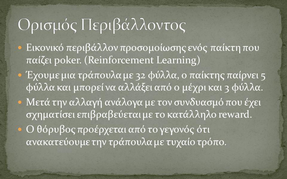 Εικονικό περιβάλλον προσομοίωσης ενός παίκτη που παίζει poker.