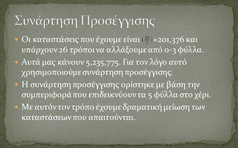 Οι καταστάσεις που έχουμε είναι =201,376 και υπάρχουν 26 τρόποι να αλλάξουμε από 0-3 φύλλα.