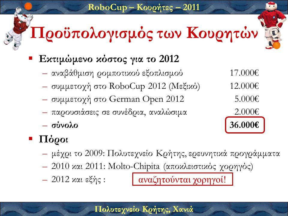 RoboCup – Κουρήτες – 2011 Πολυτεχνείο Κρήτης, Χανιά Προϋπολογισμός των Κουρητών  Εκτιμώμενο κόστος για το 2012 –αναβάθμιση ρομποτικού εξοπλισμού 17.000€ –συμμετοχή στο RoboCup 2012 (Μεξικό)12.000€ –συμμετοχή στο German Open 2012 5.000€ –παρουσιάσεις σε συνέδρια, αναλώσιμα 2.000€ –σύνολο36.000€  Πόροι –μέχρι το 2009: Πολυτεχνείο Κρήτης, ερευνητικά προγράμματα –2010 και 2011: Molto-Chipita (αποκλειστικός χορηγός) –2012 και εξής : αναζητούνται χορηγοί!