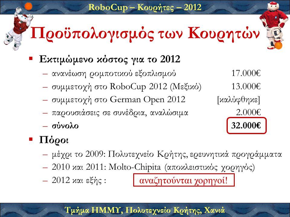 RoboCup – Κουρήτες – 2012 Τμήμα ΗΜΜΥ, Πολυτεχνείο Κρήτης, Χανιά Προϋπολογισμός των Κουρητών  Εκτιμώμενο κόστος για το 2012 –ανανέωση ρομποτικού εξοπλ