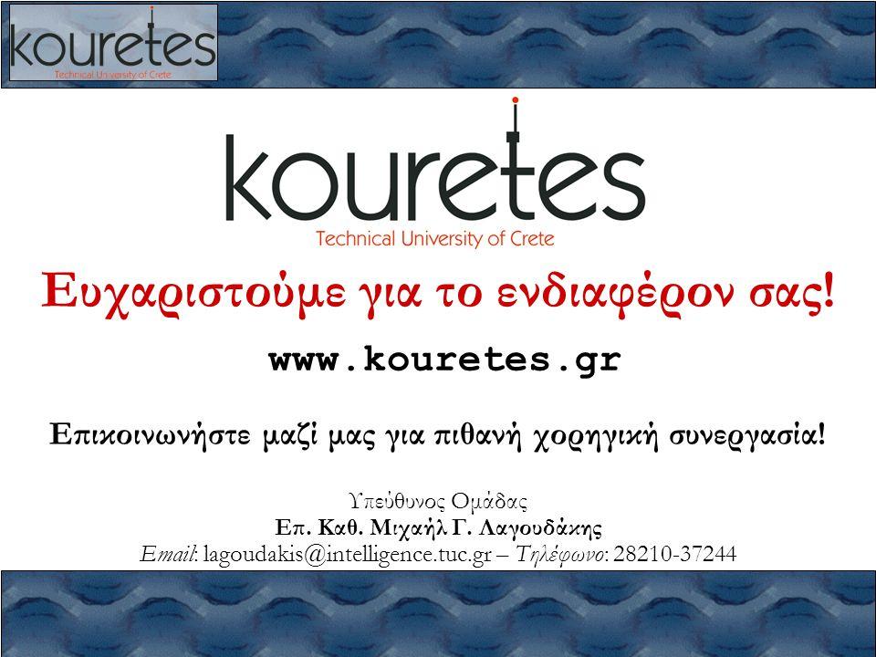 Ευχαριστούμε για το ενδιαφέρον σας! www.kouretes.gr Επικοινωνήστε μαζί μας για πιθανή χορηγική συνεργασία! Υπεύθυνος Ομάδας Επ. Καθ. Μιχαήλ Γ. Λαγουδά