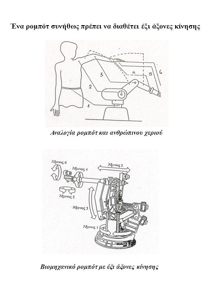 Ένα ρομπότ συνήθως πρέπει να διαθέτει έξι άξονες κίνησης Αναλογία ρομπότ και ανθρώπινου χεριού Βιομηχανικό ρομπότ με έξι άξονες κίνησης