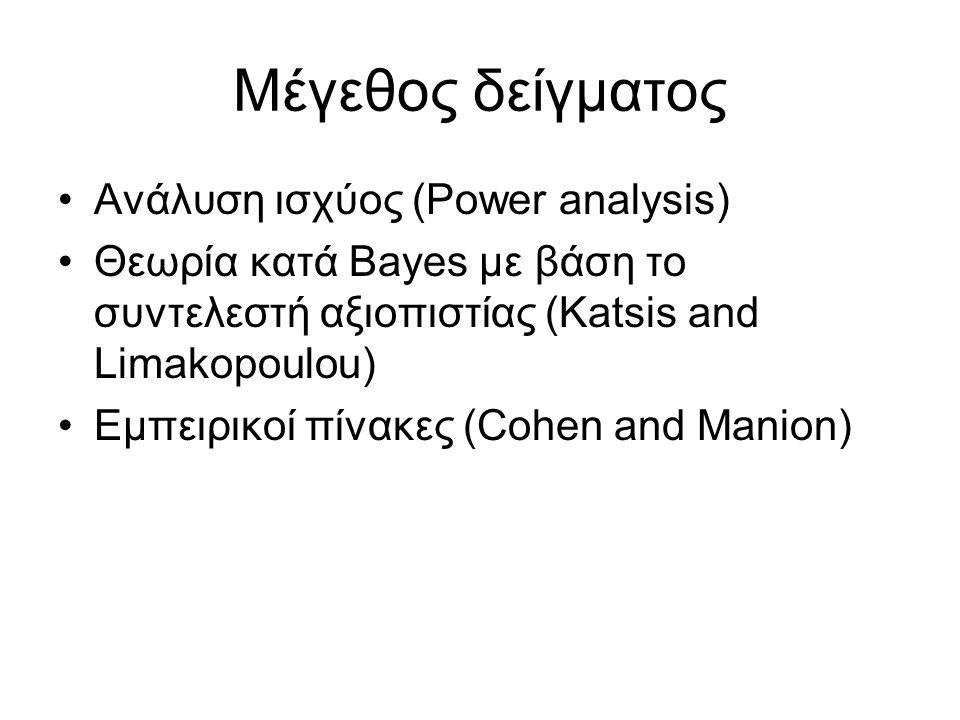 Μέγεθος δείγματος Ανάλυση ισχύος (Power analysis) Θεωρία κατά Bayes με βάση το συντελεστή αξιοπιστίας (Katsis and Limakopoulou) Εμπειρικοί πίνακες (Co