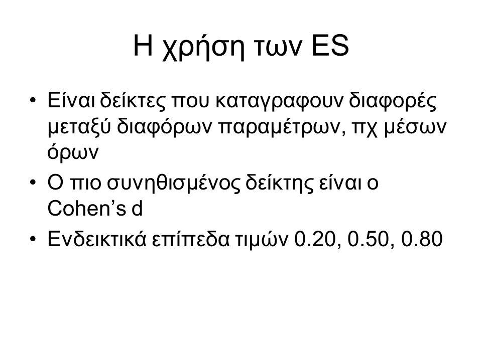 Η χρήση των ES Είναι δείκτες που καταγραφουν διαφορές μεταξύ διαφόρων παραμέτρων, πχ μέσων όρων Ο πιο συνηθισμένος δείκτης είναι ο Cohen's d Ενδεικτικ
