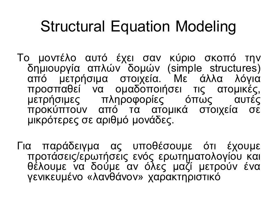 Structural Equation Modeling Το μοντέλο αυτό έχει σαν κύριο σκοπό την δημιουργία απλών δομών (simple structures) από μετρήσιμα στοιχεία. Με άλλα λόγια