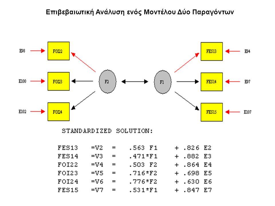 Επιβεβαιωτική Ανάλυση ενός Μοντέλου Δύο Παραγόντων