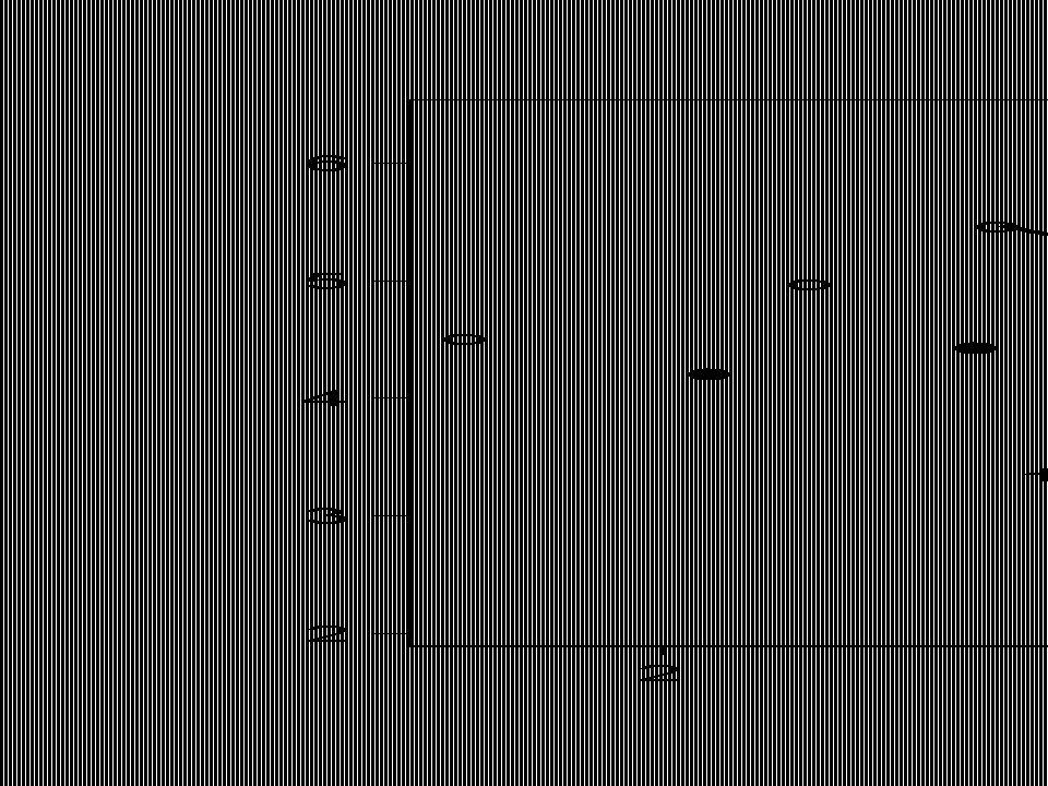 Η διαφορά είναι ότι οι παράμετροι της γραμμικής παλινδρόμησης (intercept and slope) χρησιμοποιούνται στα επόμενα επίπεδα ανάλυσης ως εξαρτημένες μεταβλητές