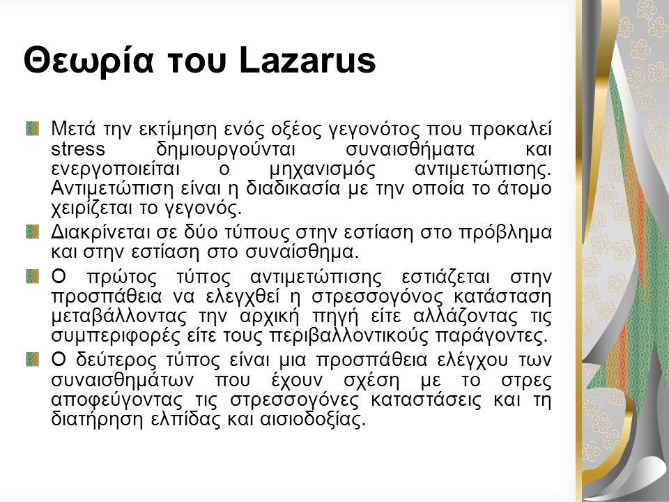Θεωρία του Lazarus Η πρωτεύουσα εκτίμηση είναι η αξιολόγηση που κάνει το άτομο για ένα γεγονός ή μια κατάσταση που είναι βλαβερή για την ευεξία του ή