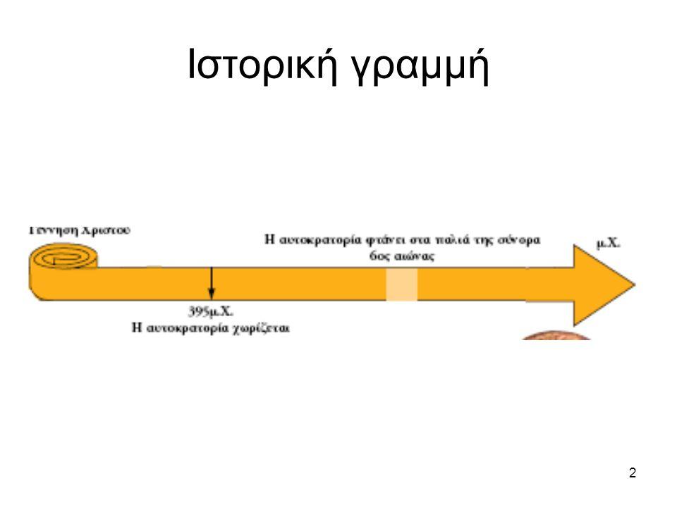 2 Ιστορική γραμμή