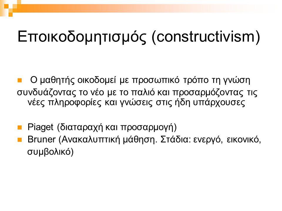 Εποικοδομητισμός (constructivism) Ο μαθητής οικοδομεί με προσωπικό τρόπο τη γνώση συνδυάζοντας το νέο με το παλιό και προσαρμόζοντας τις νέες πληροφορ